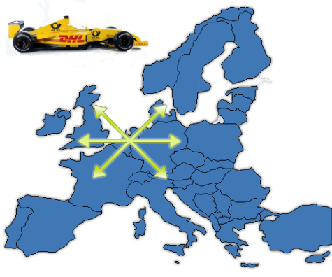 Shipping in Europe